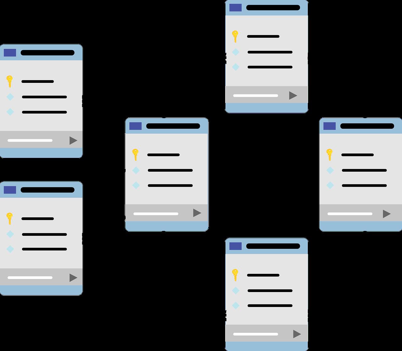 Different data types for sql
